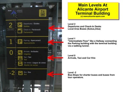 Main Levels at Alicante Airports Terminal Building