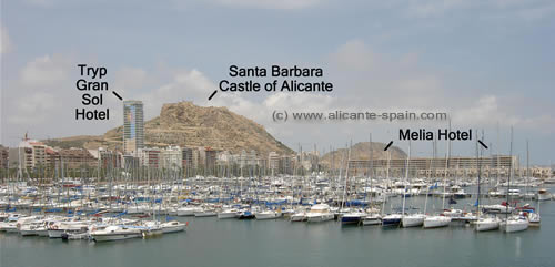 Location of hotels in Alicante